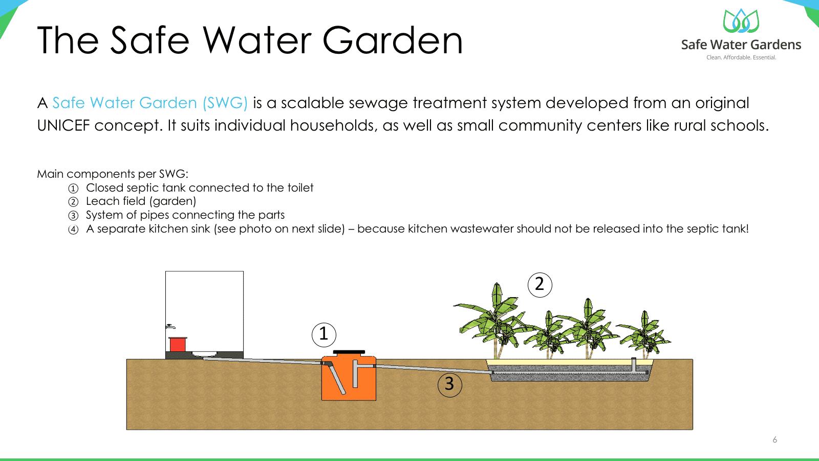 The Safe Water Garden concept